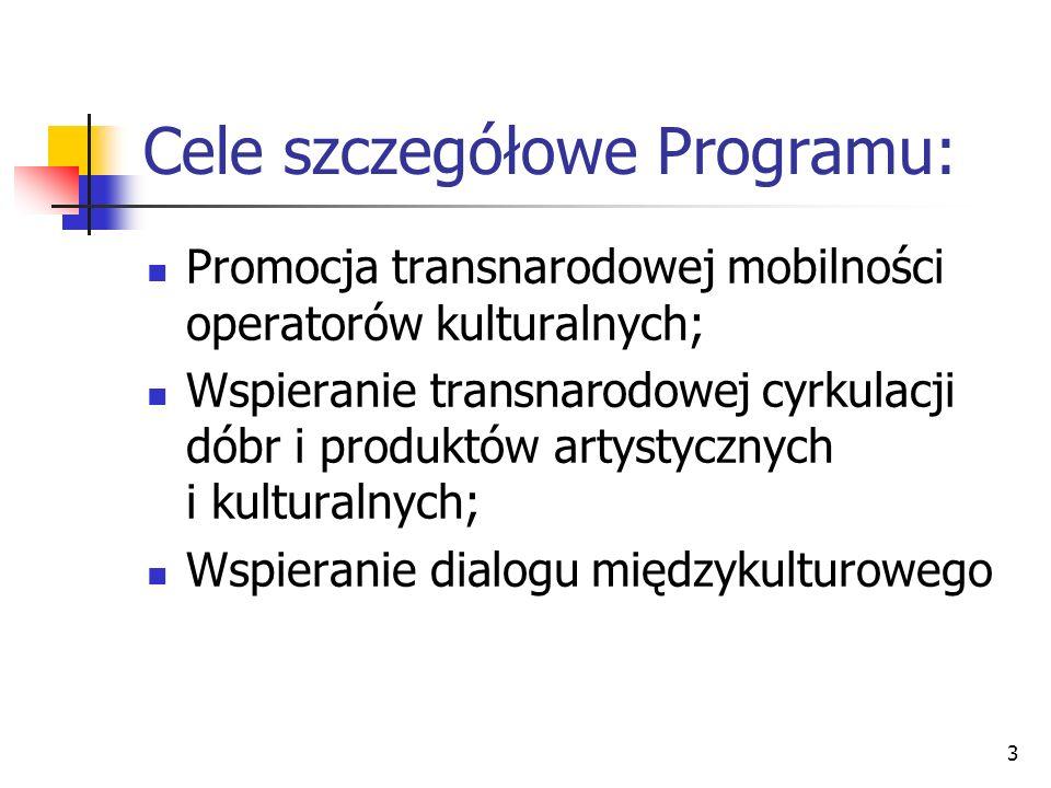 3 Cele szczegółowe Programu: Promocja transnarodowej mobilności operatorów kulturalnych; Wspieranie transnarodowej cyrkulacji dóbr i produktów artysty