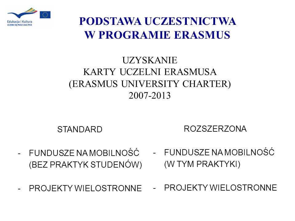 UZYSKANIE KARTY UCZELNI ERASMUSA (ERASMUS UNIVERSITY CHARTER) 2007-2013 PODSTAWA UCZESTNICTWA W PROGRAMIE ERASMUS ROZSZERZONA -FUNDUSZE NA MOBILNOŚĆ (