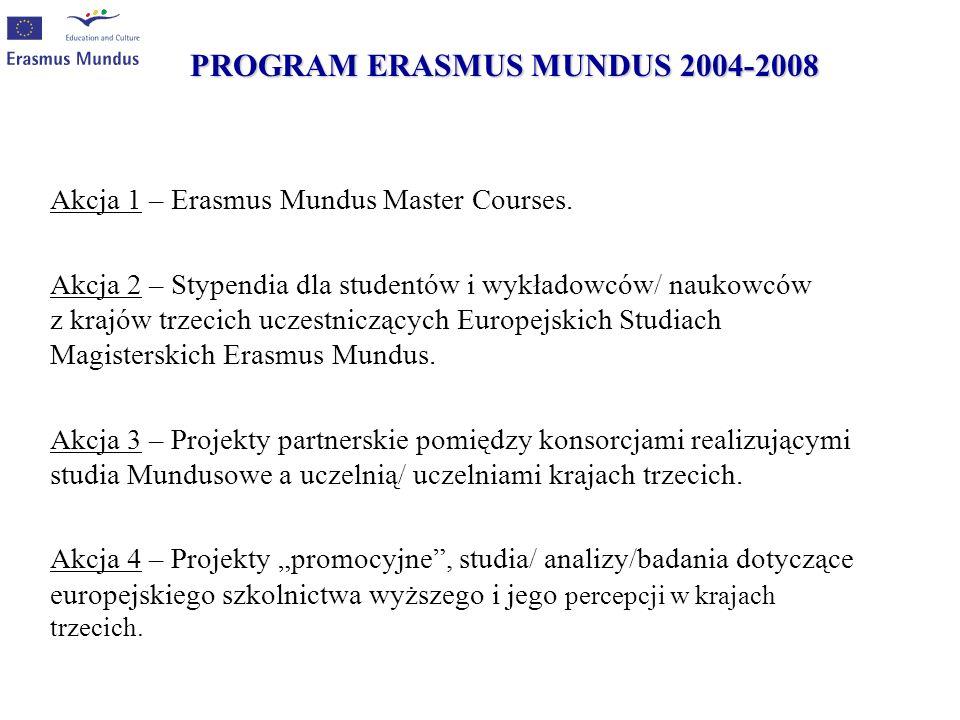 PROGRAM ERASMUS MUNDUS 2004-2008 Akcja 1 – Erasmus Mundus Master Courses. Akcja 2 – Stypendia dla studentów i wykładowców/ naukowców z krajów trzecich