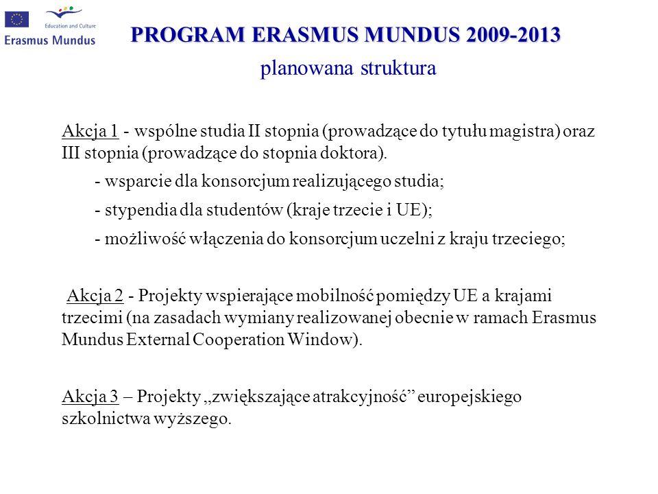 PROGRAM ERASMUS MUNDUS 2009-2013 PROGRAM ERASMUS MUNDUS 2009-2013 planowana struktura Akcja 1 - wspólne studia II stopnia (prowadzące do tytułu magist