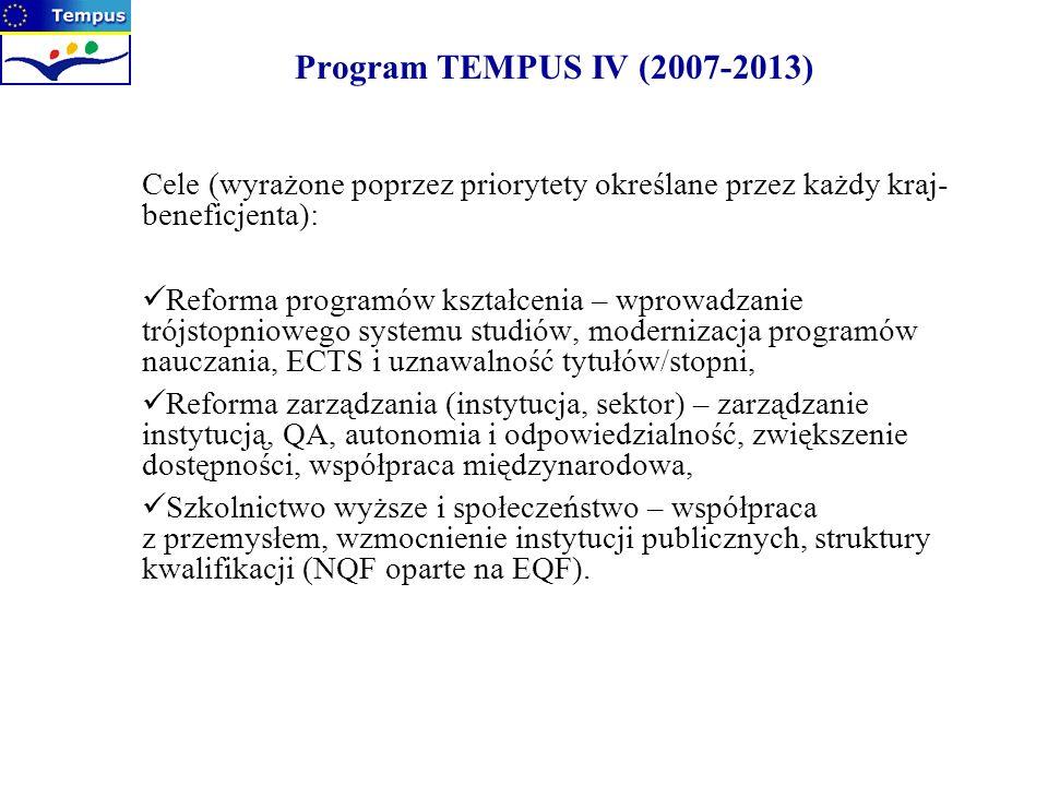 Program TEMPUS IV (2007-2013) Cele (wyrażone poprzez priorytety określane przez każdy kraj- beneficjenta): Reforma programów kształcenia – wprowadzani