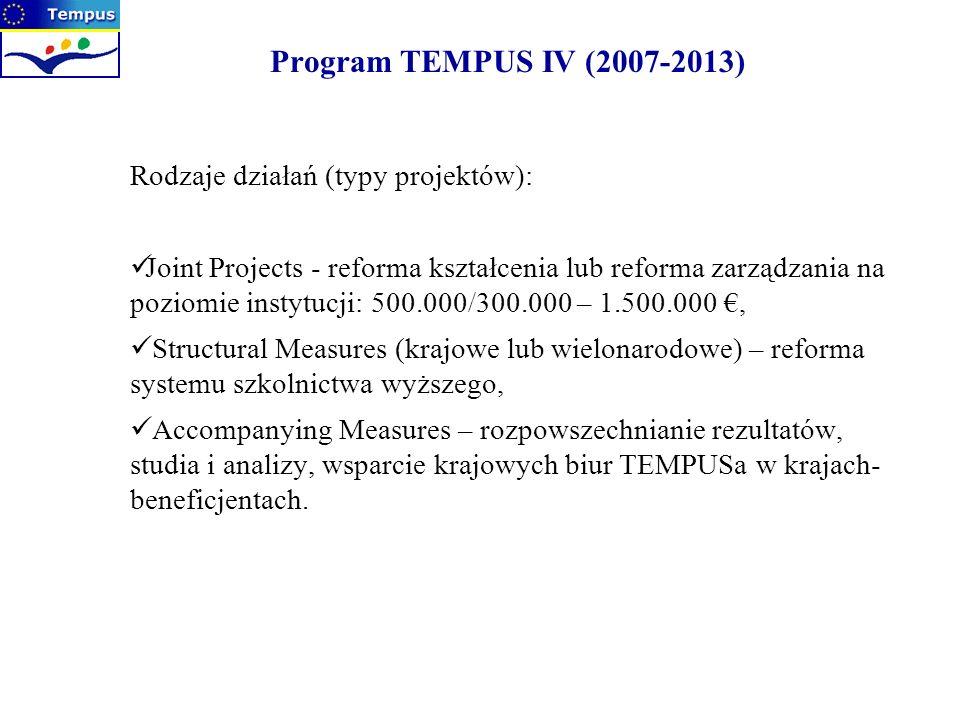 Program TEMPUS IV (2007-2013) Rodzaje działań (typy projektów): Joint Projects - reforma kształcenia lub reforma zarządzania na poziomie instytucji: 5