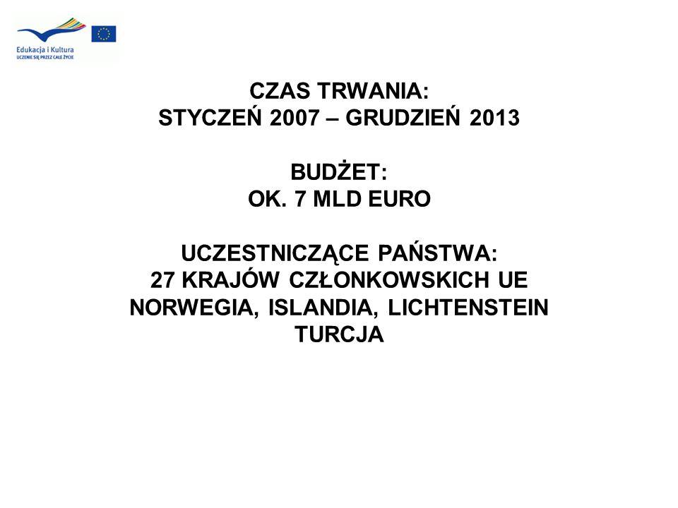 CZAS TRWANIA: STYCZEŃ 2007 – GRUDZIEŃ 2013 BUDŻET: OK. 7 MLD EURO UCZESTNICZĄCE PAŃSTWA: 27 KRAJÓW CZŁONKOWSKICH UE NORWEGIA, ISLANDIA, LICHTENSTEIN T