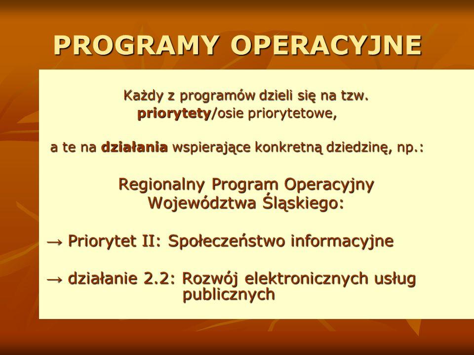 PROGRAMY OPERACYJNE Każdy z programów dzieli się na tzw.