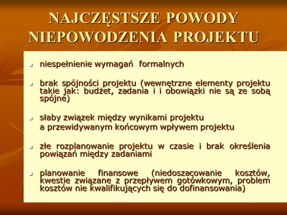 NAJCZĘSTSZE POWODY NIEPOWODZENIA PROJEKTU niespełnienie wymagań formalnych niespełnienie wymagań formalnych brak spójności projektu (wewnętrzne elementy projektu takie jak: budżet, zadania i i obowiązki nie są ze sobą spójne) brak spójności projektu (wewnętrzne elementy projektu takie jak: budżet, zadania i i obowiązki nie są ze sobą spójne) słaby związek między wynikami projektu słaby związek między wynikami projektu a przewidywanym końcowym wpływem projektu złe rozplanowanie projektu w czasie i brak określenia powiązań między zadaniami złe rozplanowanie projektu w czasie i brak określenia powiązań między zadaniami planowanie finansowe (niedoszacowanie kosztów, kwestie związane z przepływem gotówkowym, problem kosztów nie kwalifikujących się do dofinansowania) planowanie finansowe (niedoszacowanie kosztów, kwestie związane z przepływem gotówkowym, problem kosztów nie kwalifikujących się do dofinansowania)