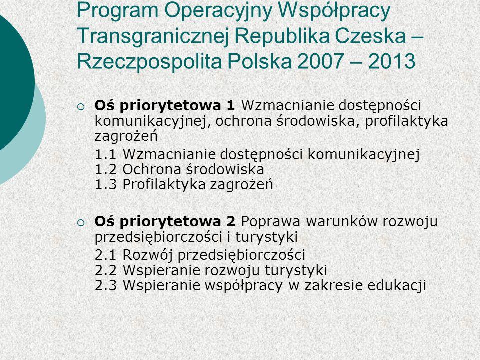 Program Operacyjny Współpracy Transgranicznej Republika Czeska – Rzeczpospolita Polska 2007 – 2013 Oś priorytetowa 1 Wzmacnianie dostępności komunikacyjnej, ochrona środowiska, profilaktyka zagrożeń 1.1 Wzmacnianie dostępności komunikacyjnej 1.2 Ochrona środowiska 1.3 Profilaktyka zagrożeń Oś priorytetowa 2 Poprawa warunków rozwoju przedsiębiorczości i turystyki 2.1 Rozwój przedsiębiorczości 2.2 Wspieranie rozwoju turystyki 2.3 Wspieranie współpracy w zakresie edukacji