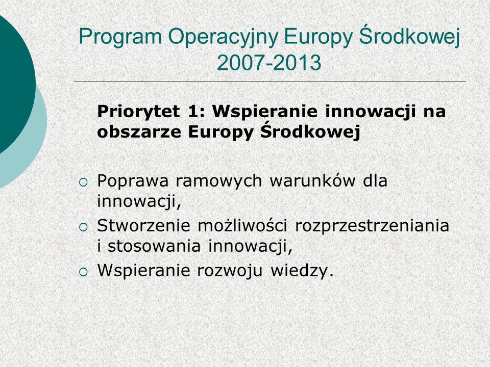 Program Operacyjny Europy Środkowej 2007-2013 Priorytet 1: Wspieranie innowacji na obszarze Europy Środkowej Poprawa ramowych warunków dla innowacji, Stworzenie możliwości rozprzestrzeniania i stosowania innowacji, Wspieranie rozwoju wiedzy.