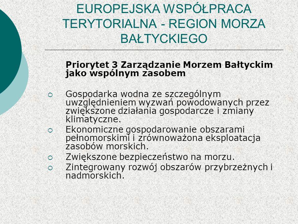 EUROPEJSKA WSPÓŁPRACA TERYTORIALNA - REGION MORZA BAŁTYCKIEGO Priorytet 3 Zarządzanie Morzem Bałtyckim jako wspólnym zasobem Gospodarka wodna ze szczególnym uwzględnieniem wyzwań powodowanych przez zwiększone działania gospodarcze i zmiany klimatyczne.