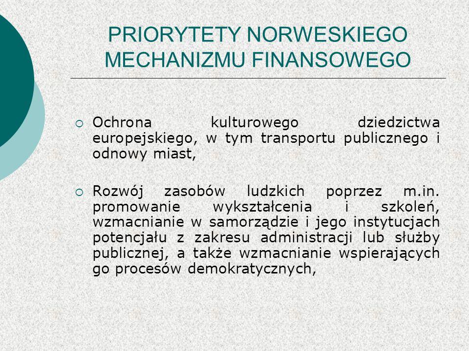 PRIORYTETY NORWESKIEGO MECHANIZMU FINANSOWEGO Wdrażanie przepisów z Schengen Opieka zdrowotna i opieka nad dzieckiem Polityka regionalnej i transgraniczna Pomoc techniczna przy wdrażaniu acquis communautaire