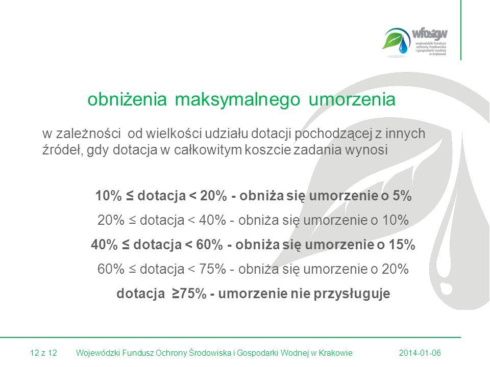 12 z 122014-01-06Wojewódzki Fundusz Ochrony Środowiska i Gospodarki Wodnej w Krakowie w zależności od wielkości udziału dotacji pochodzącej z innych ź
