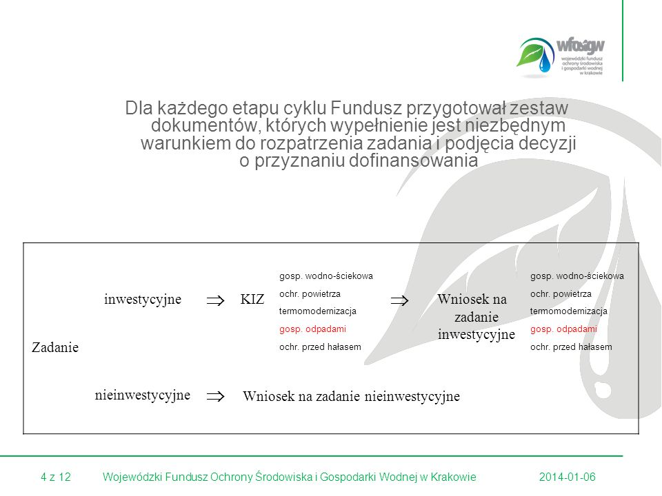 4 z 122014-01-06Wojewódzki Fundusz Ochrony Środowiska i Gospodarki Wodnej w Krakowie Dla każdego etapu cyklu Fundusz przygotował zestaw dokumentów, których wypełnienie jest niezbędnym warunkiem do rozpatrzenia zadania i podjęcia decyzji o przyznaniu dofinansowania Zadanie inwestycyjne KIZ gosp.