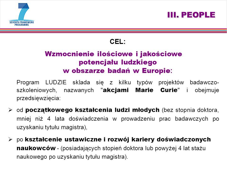 III. PEOPLE CEL: Wzmocnienie ilościowe i jakościowe potencjału ludzkiego w obszarze badań w Europie : Program LUDZIE sk ł ada się z kilku typów projek