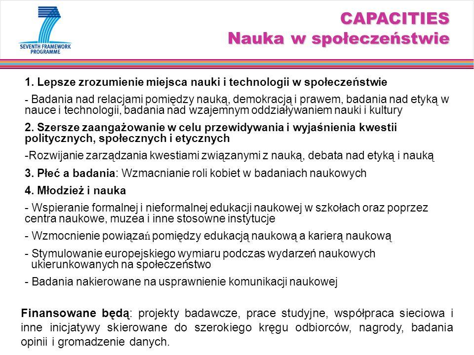 CAPACITIES Nauka w społeczeństwie Finansowane będą: projekty badawcze, prace studyjne, współpraca sieciowa i inne inicjatywy skierowane do szerokiego kręgu odbiorców, nagrody, badania opinii i gromadzenie danych.