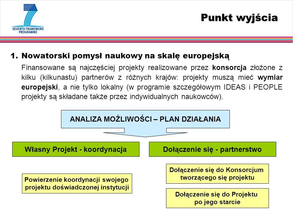 Punkt wyjścia 1.Nowatorski pomysł naukowy na skalę europejską Finansowane są najczęściej projekty realizowane przez konsorcja złożone z kilku (kilkunastu) partnerów z różnych krajów: projekty muszą mieć wymiar europejski, a nie tylko lokalny (w programie szczegółowym IDEAS i PEOPLE projekty są składane także przez indywidualnych naukowców).