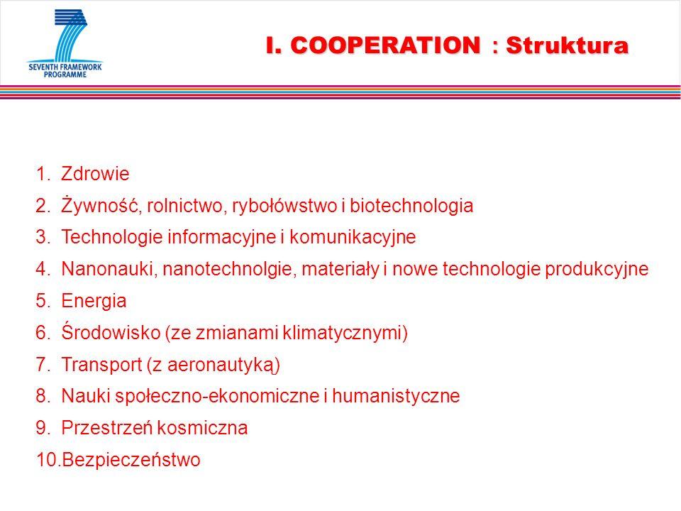 I. COOPERATION : Struktura 1.Zdrowie 2.Żywność, rolnictwo, rybołówstwo i biotechnologia 3.Technologie informacyjne i komunikacyjne 4.Nanonauki, nanote