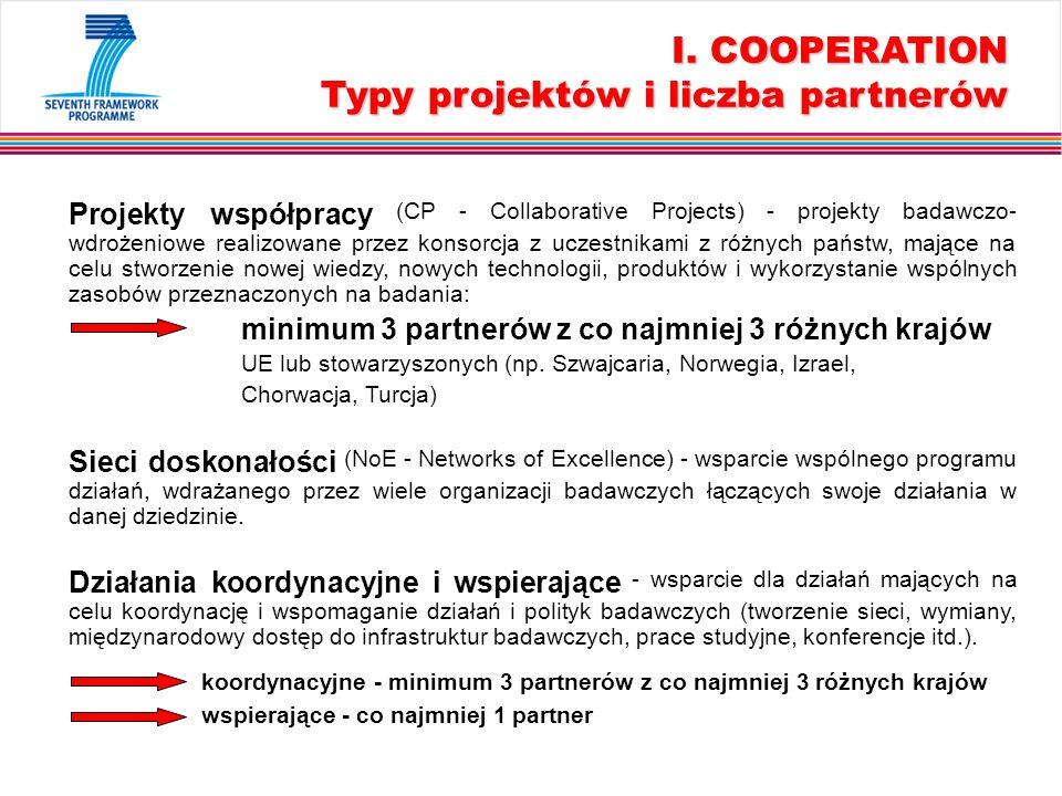 I. COOPERATION Typy projektów i liczba partnerów Projekty współpracy (CP - Collaborative Projects) - projekty badawczo- wdrożeniowe realizowane przez