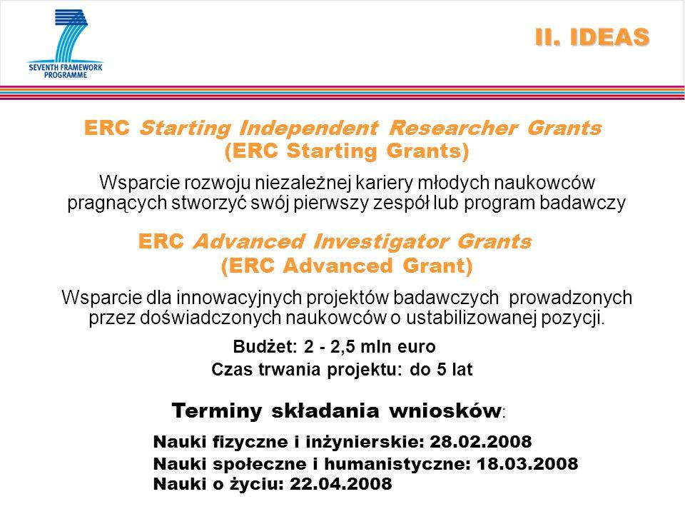 Pomoc MNiSW 1.GRANTY NA GRANTY dofinansowanie prac związanych z przygotowaniem projektu do programu badawczego UE przez polskich koordynatorów projektów, składających wniosek w następujących programach szczegółowych Współpraca, Ludzie oraz Możliwości.