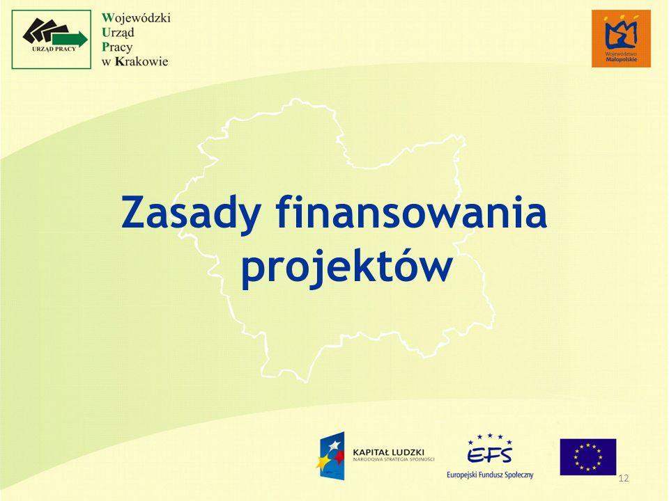 12 Zasady finansowania projektów