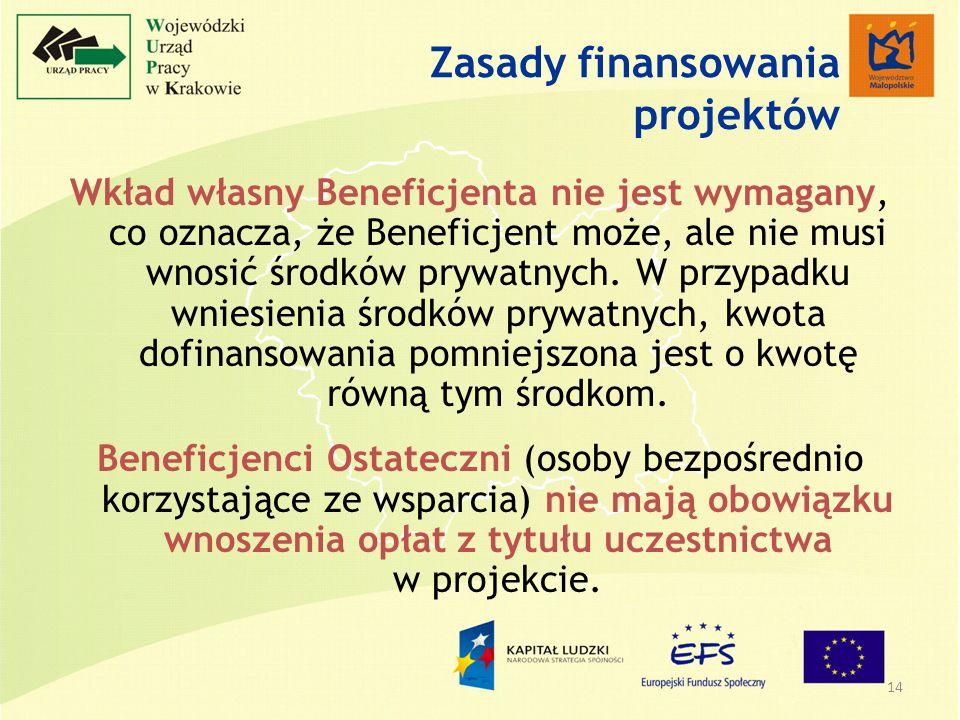 14 Zasady finansowania projektów Wkład własny Beneficjenta nie jest wymagany, co oznacza, że Beneficjent może, ale nie musi wnosić środków prywatnych.