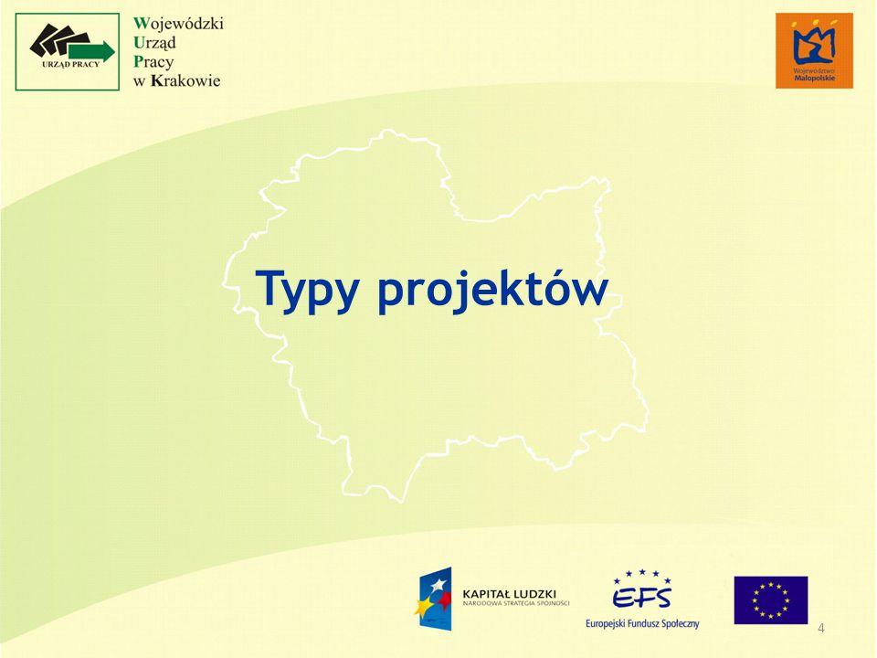 15 W celu poprawnego przygotowania projektu Beneficjent powinien zapoznać się z następującymi dokumentami: Dokumentacja Konkursowa – dokument opracowywany przez WUP Kraków odrębnie do każdego konkursu.