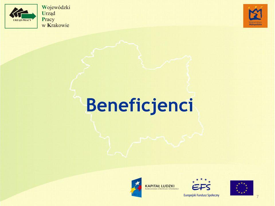 8 Uprawnieni Beneficjenci W ramach konkursów pilotażowych o dofinansowanie realizacji projektu mogą ubiegać się wszystkie podmioty.