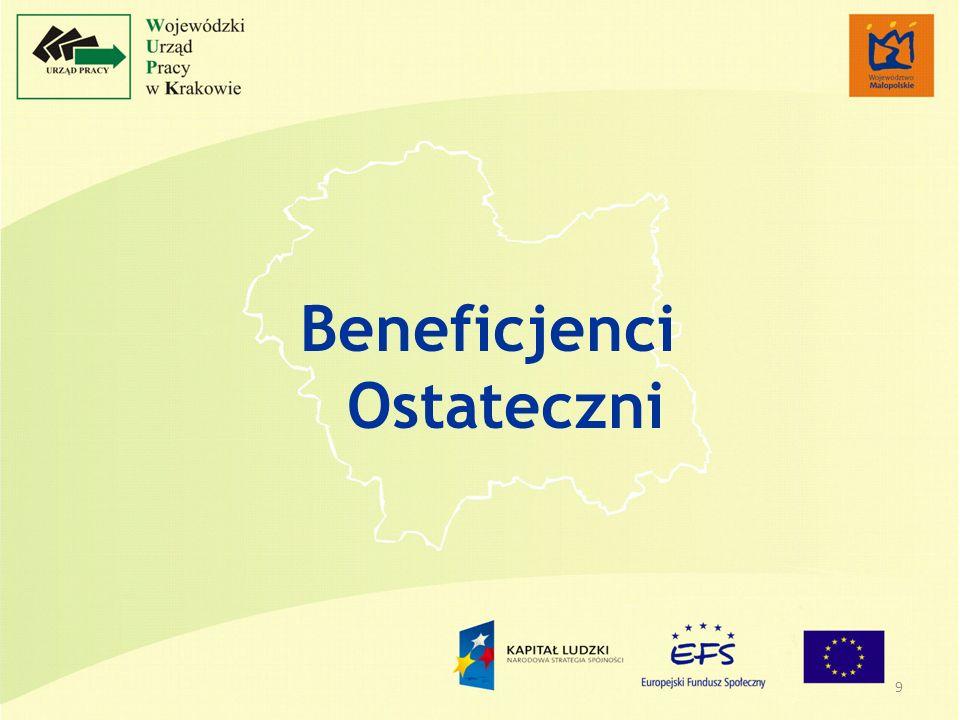 10 Projekty realizowane w ramach Poddziałania 8.1.1 muszą być skierowane do osób pracujących powyżej 45.