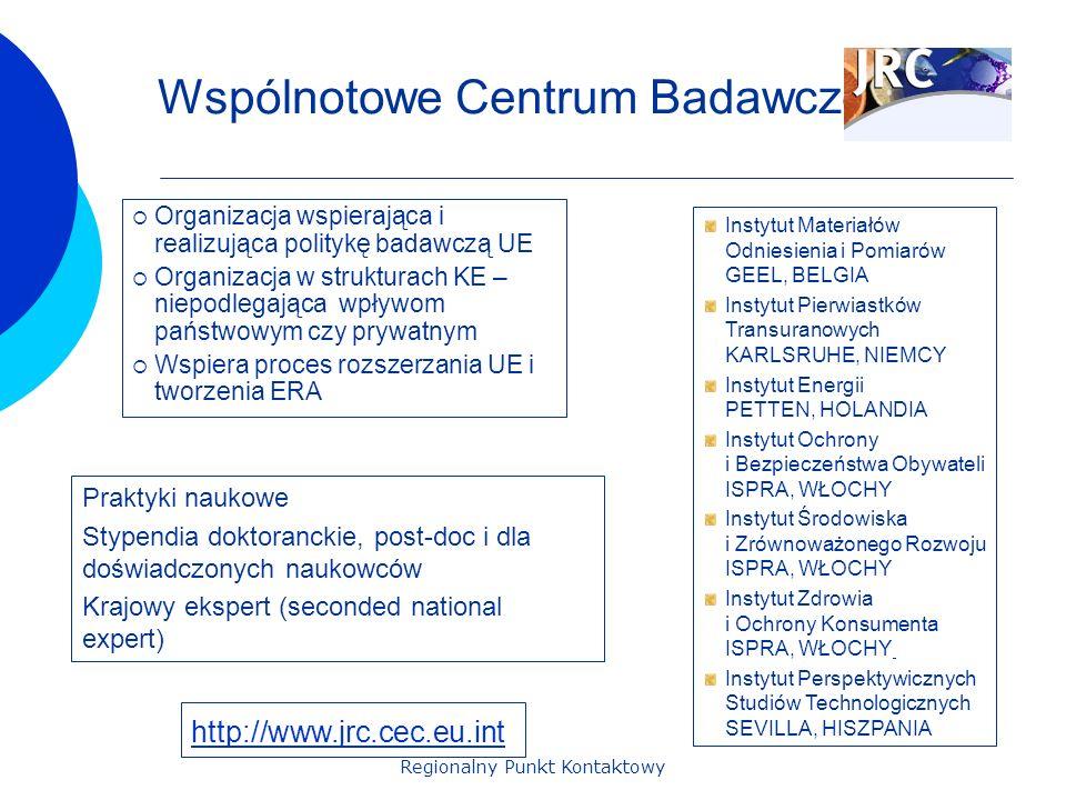 Regionalny Punkt Kontaktowy Wspólnotowe Centrum Badawcze Organizacja wspierająca i realizująca politykę badawczą UE Organizacja w strukturach KE – nie