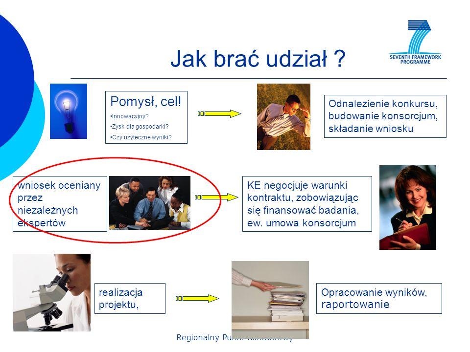 Regionalny Punkt Kontaktowy Jak brać udział ? Pomysł, cel! Innowacyjny? Zysk dla gospodarki? Czy użyteczne wyniki? Odnalezienie konkursu, budowanie ko