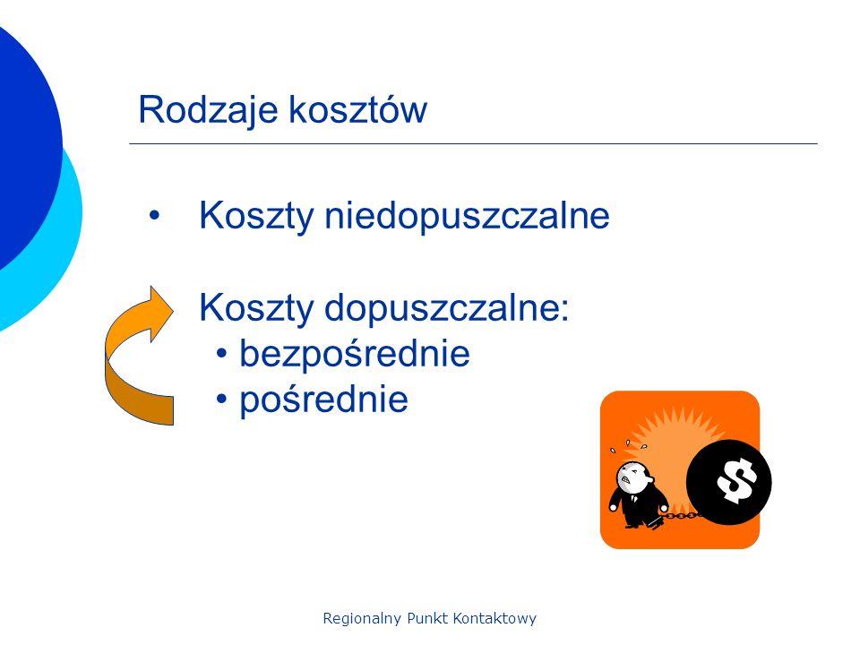 Regionalny Punkt Kontaktowy Rodzaje kosztów Koszty niedopuszczalne Koszty dopuszczalne: bezpośrednie pośrednie
