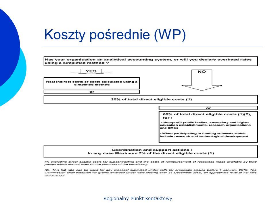 Regionalny Punkt Kontaktowy Koszty pośrednie (WP)