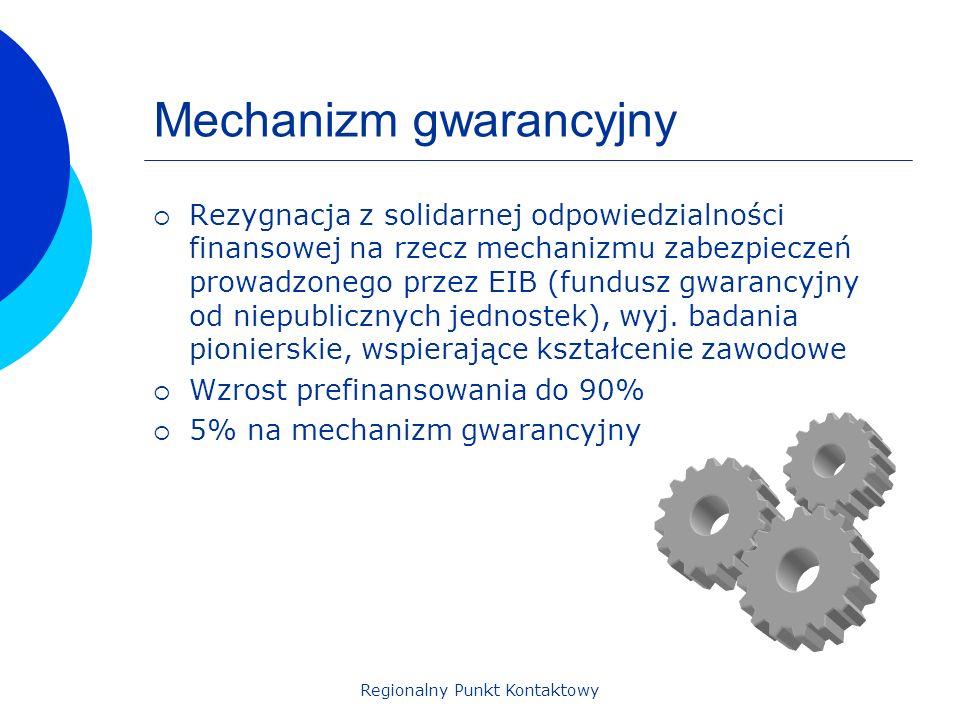 Regionalny Punkt Kontaktowy Mechanizm gwarancyjny Rezygnacja z solidarnej odpowiedzialności finansowej na rzecz mechanizmu zabezpieczeń prowadzonego przez EIB (fundusz gwarancyjny od niepublicznych jednostek), wyj.