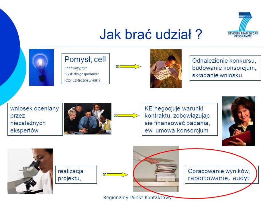 Regionalny Punkt Kontaktowy Jak brać udział . Pomysł, cel.