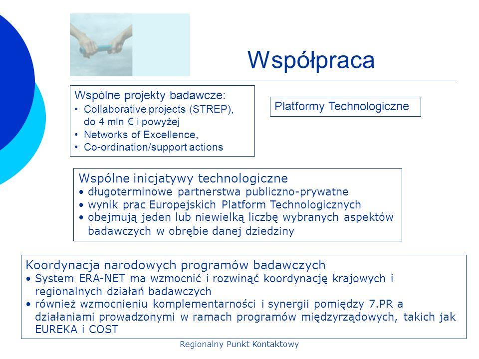 Regionalny Punkt Kontaktowy Struktura 7.Programu Ramowego WspółpracaPomysły LudzieMożliwości EURATOMWCB - JRC