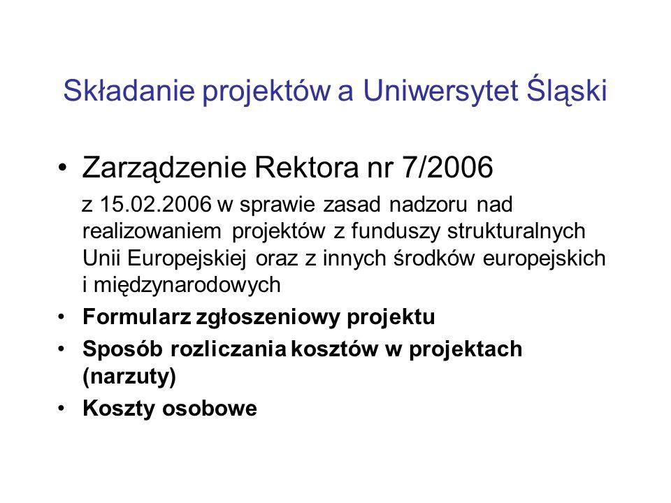 Składanie projektów a Uniwersytet Śląski Zarządzenie Rektora nr 7/2006 z 15.02.2006 w sprawie zasad nadzoru nad realizowaniem projektów z funduszy strukturalnych Unii Europejskiej oraz z innych środków europejskich i międzynarodowych Formularz zgłoszeniowy projektu Sposób rozliczania kosztów w projektach (narzuty) Koszty osobowe