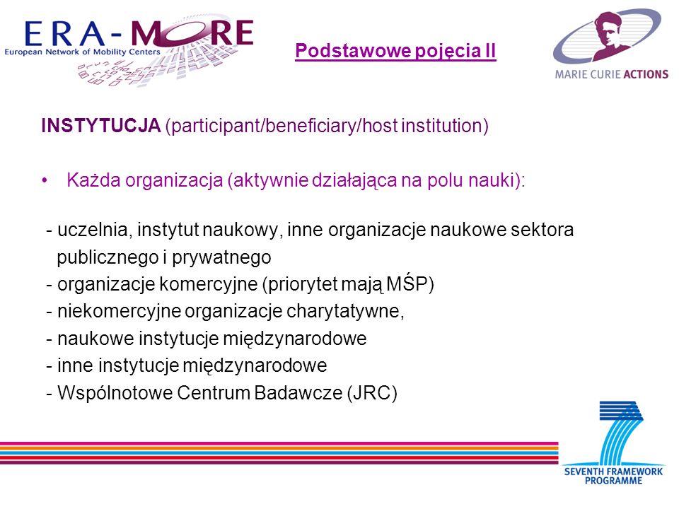 Podstawowe pojęcia II INSTYTUCJA (participant/beneficiary/host institution) Każda organizacja (aktywnie działająca na polu nauki): - uczelnia, instytut naukowy, inne organizacje naukowe sektora publicznego i prywatnego - organizacje komercyjne (priorytet mają MŚP) - niekomercyjne organizacje charytatywne, - naukowe instytucje międzynarodowe - inne instytucje międzynarodowe - Wspólnotowe Centrum Badawcze (JRC)