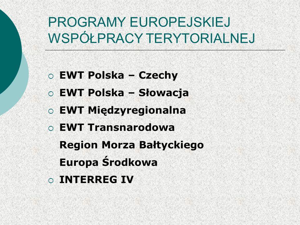 PROGRAMY EUROPEJSKIEJ WSPÓŁPRACY TERYTORIALNEJ EWT Polska – Czechy EWT Polska – Słowacja EWT Międzyregionalna EWT Transnarodowa Region Morza Bałtyckiego Europa Środkowa INTERREG IV