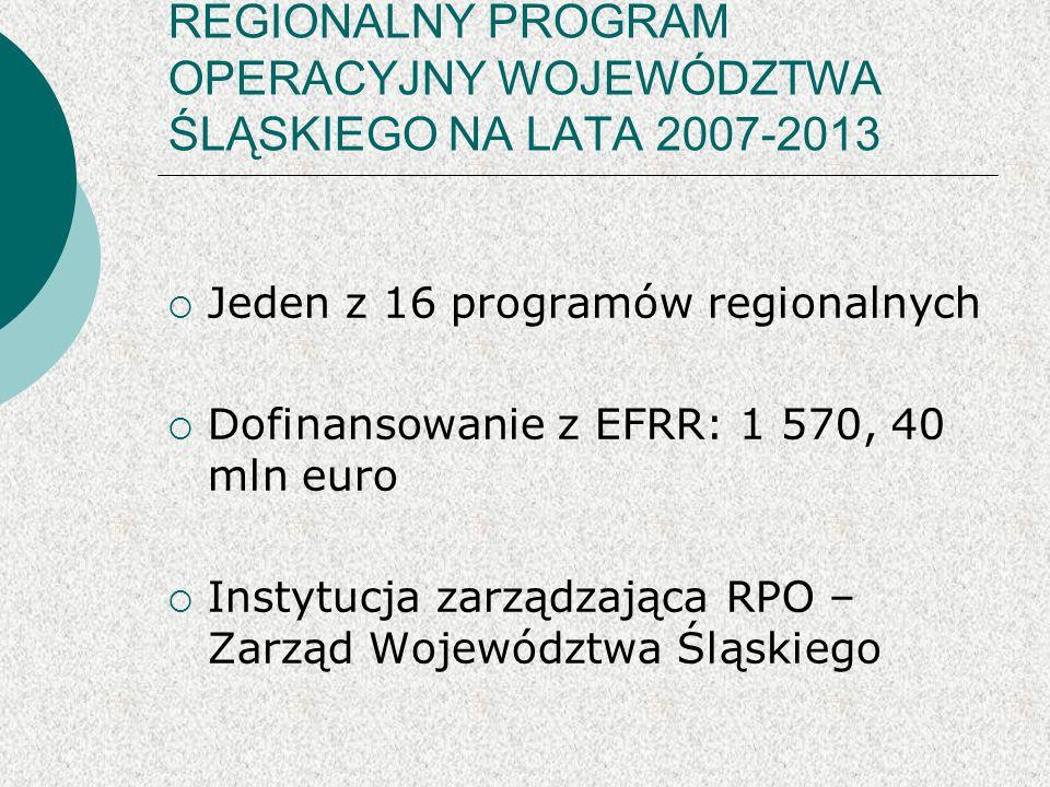 REGIONALNY PROGRAM OPERACYJNY WOJEWÓDZTWA ŚLĄSKIEGO NA LATA 2007-2013 Szczegółowe informacje: www.rpo.silesia-region.pl