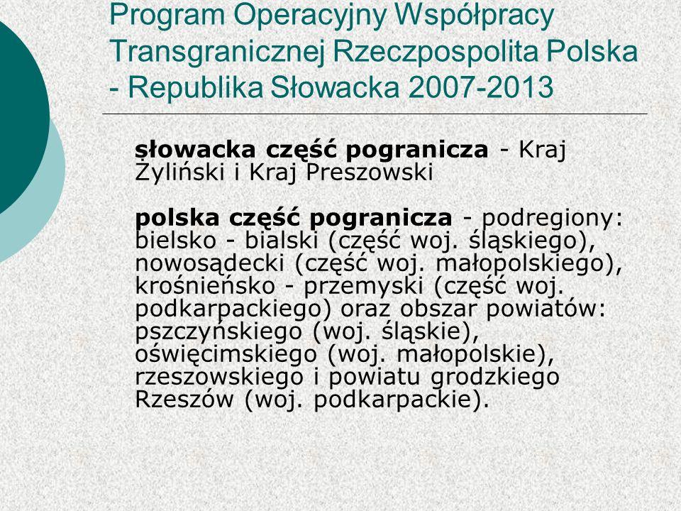 słowacka część pogranicza - Kraj Żyliński i Kraj Preszowski polska część pogranicza - podregiony: bielsko - bialski (część woj.