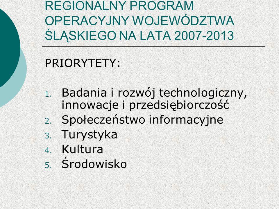 REGIONALNY PROGRAM OPERACYJNY WOJEWÓDZTWA ŚLĄSKIEGO NA LATA 2007-2013 PRIORYTETY: 1.