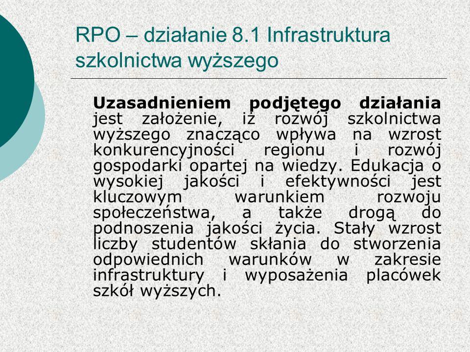 Program Operacyjny Współpracy Transgranicznej Rzeczpospolita Polska - Republika Słowacka 2007-2013 Oś priorytetowa II Rozwój społeczno – gospodarczy o Rozwój współpracy transgranicznej w zakresie turystyki Ochrona dziedzictwa kulturowego i przyrodniczego Projekty sieciowe