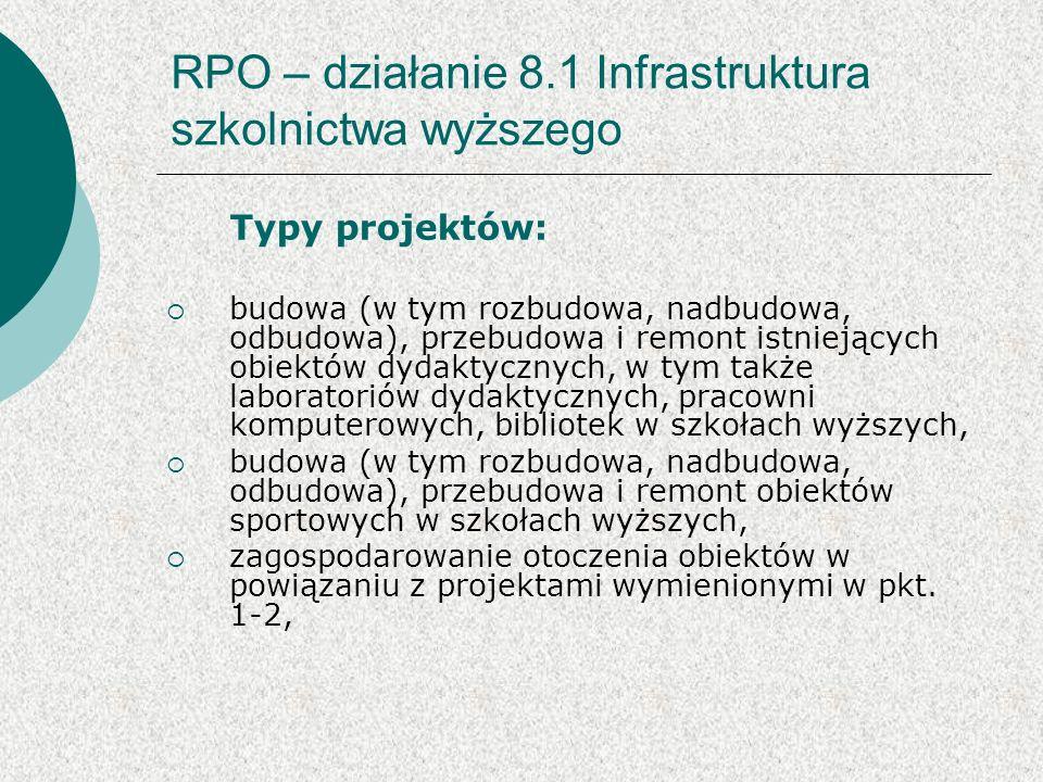 RPO – działanie 8.1 Infrastruktura szkolnictwa wyższego wyposażenie obiektów wymienionych w pkt.