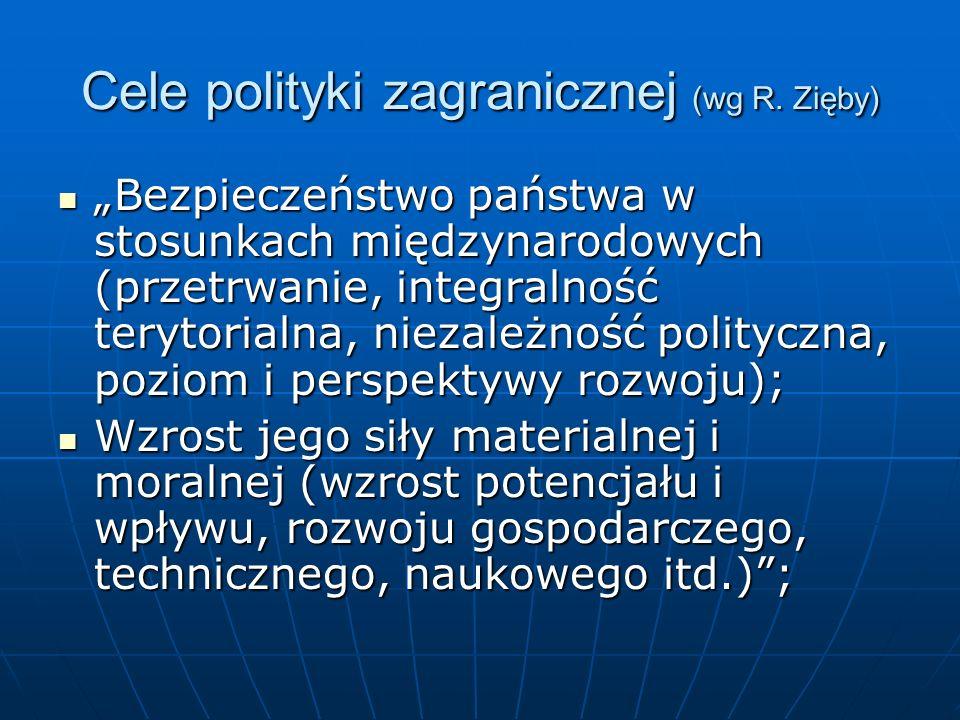 Cele polityki zagranicznej (wg R. Zięby) Bezpieczeństwo państwa w stosunkach międzynarodowych (przetrwanie, integralność terytorialna, niezależność po