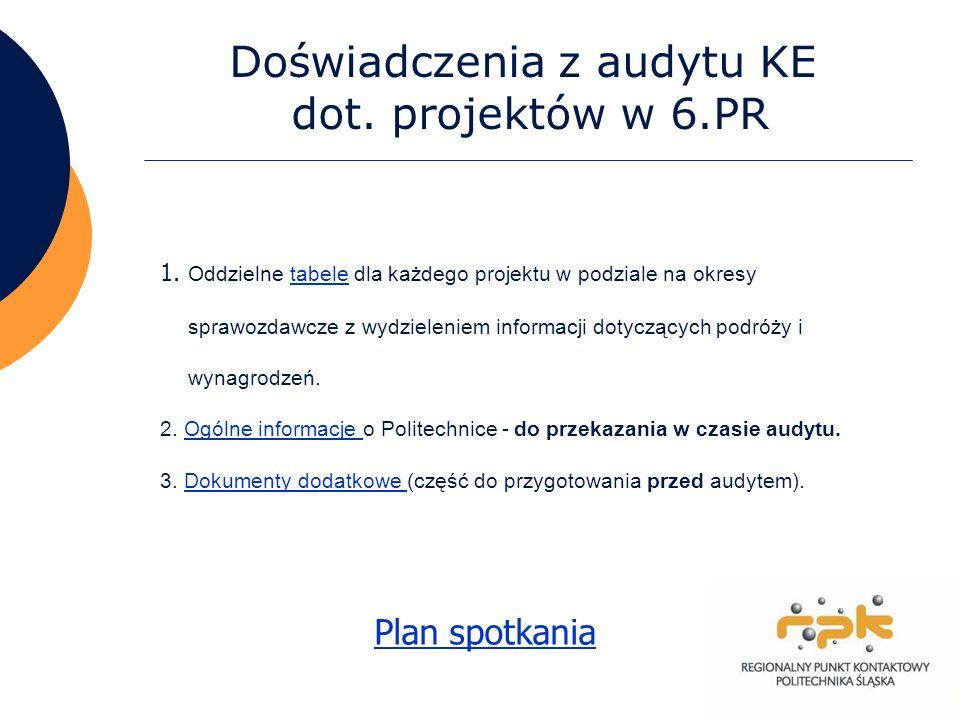 21 Doświadczenia z audytu KE dot. projektów w 6.PR 1. Oddzielne tabele dla każdego projektu w podziale na okresy sprawozdawcze z wydzieleniem informac