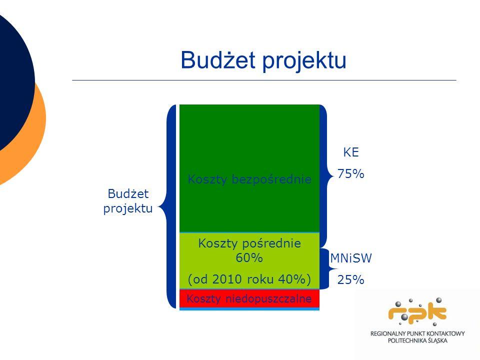 6 Koszty dopuszczalne Budżet projektu Koszty niedopuszczalne KE 75% MNiSW 25% Koszty pośrednie 60% (od 2010 roku 40%) Koszty bezpośrednie