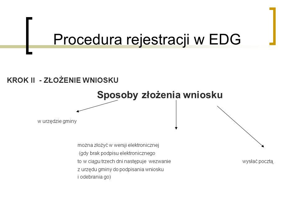 Procedura rejestracji w EDG Sposoby złożenia wniosku w urzędzie gminy można złożyć w wersji elektronicznej (gdy brak podpisu elektronicznego to w ciąg