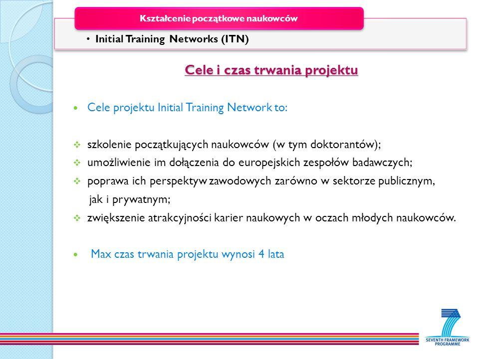 Cele i czas trwania projektu Cele projektu Initial Training Network to: szkolenie początkujących naukowców (w tym doktorantów); umożliwienie im dołącz