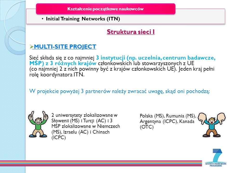 Struktura sieci I 2 uniwersytety zlokalizowane w Słowenii (MS) i Turcji (AC) i 3 MŚP zlokalizowane w Niemczech (MS), Izraelu (AC) i Chinach (ICPC) Pol