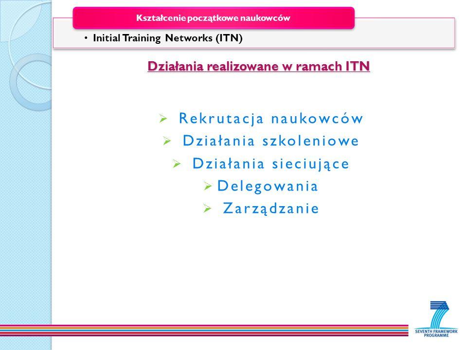 Działania realizowane w ramach ITN Initial Training Networks (ITN) Kształcenie początkowe naukowców Rekrutacja naukowców Działania szkoleniowe Działan