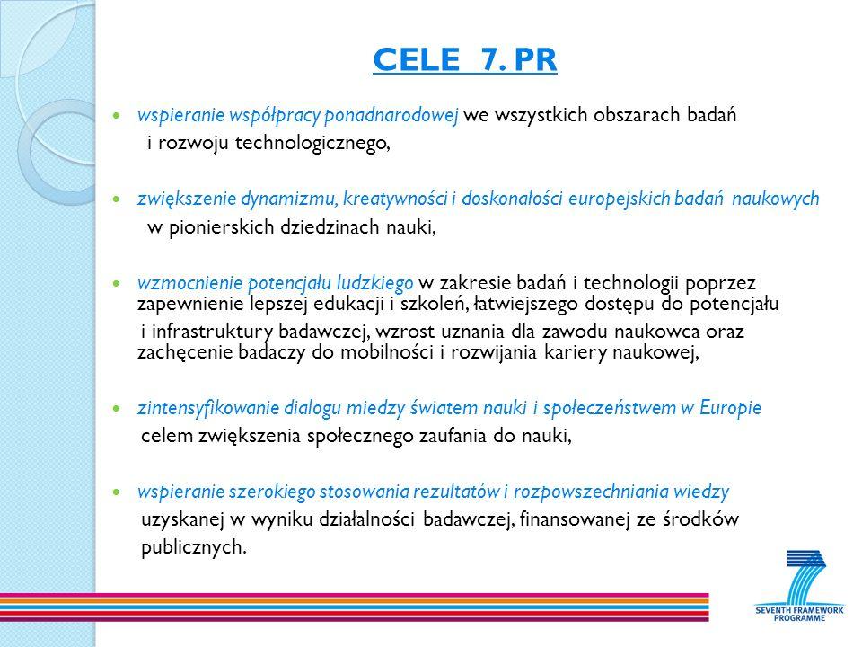 wspieranie współpracy ponadnarodowej we wszystkich obszarach badań i rozwoju technologicznego, zwiększenie dynamizmu, kreatywności i doskonałości euro
