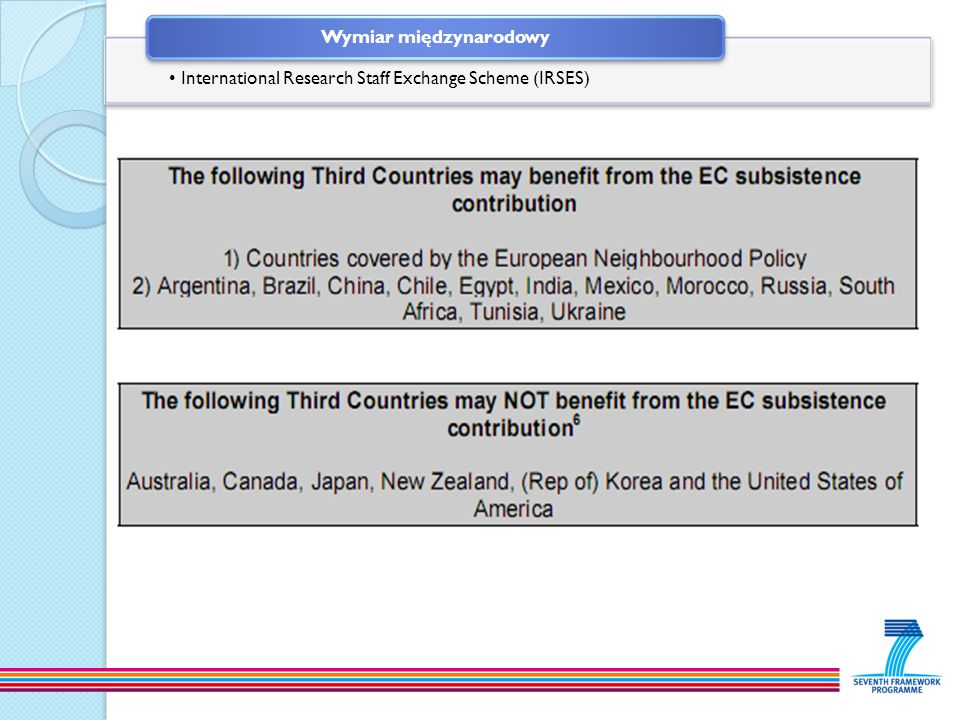 International Research Staff Exchange Scheme (IRSES) Wymiar międzynarodowy